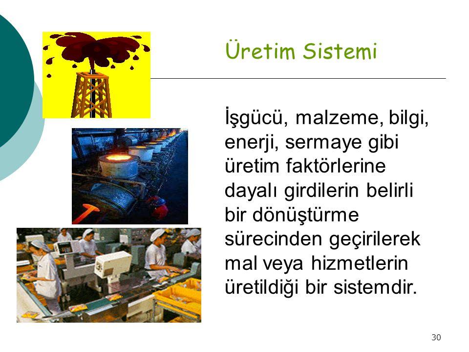 30 Üretim Sistemi İşgücü, malzeme, bilgi, enerji, sermaye gibi üretim faktörlerine dayalı girdilerin belirli bir dönüştürme sürecinden geçirilerek mal veya hizmetlerin üretildiği bir sistemdir.
