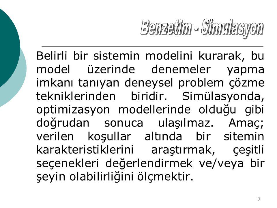 7 Belirli bir sistemin modelini kurarak, bu model üzerinde denemeler yapma imkanı tanıyan deneysel problem çözme tekniklerinden biridir. Simülasyonda,