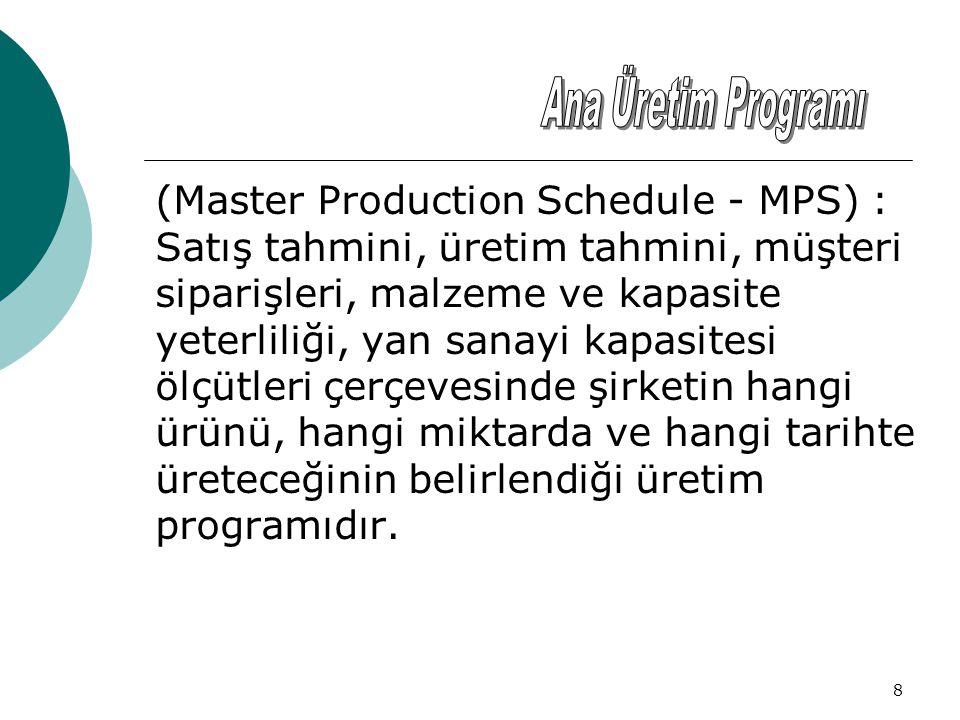 8 (Master Production Schedule - MPS) : Satış tahmini, üretim tahmini, müşteri siparişleri, malzeme ve kapasite yeterliliği, yan sanayi kapasitesi ölçütleri çerçevesinde şirketin hangi ürünü, hangi miktarda ve hangi tarihte üreteceğinin belirlendiği üretim programıdır.