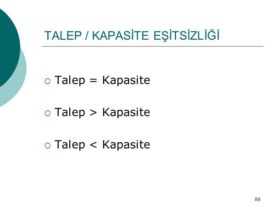 88 TALEP / KAPASİTE EŞİTSİZLİĞİ  Talep = Kapasite  Talep > Kapasite  Talep < Kapasite