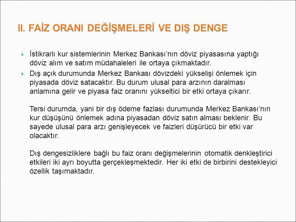  İstikrarlı kur sistemlerinin Merkez Bankası'nın döviz piyasasına yaptığı döviz alım ve satım müdahaleleri ile ortaya çıkmaktadır.  Dış açık durumun