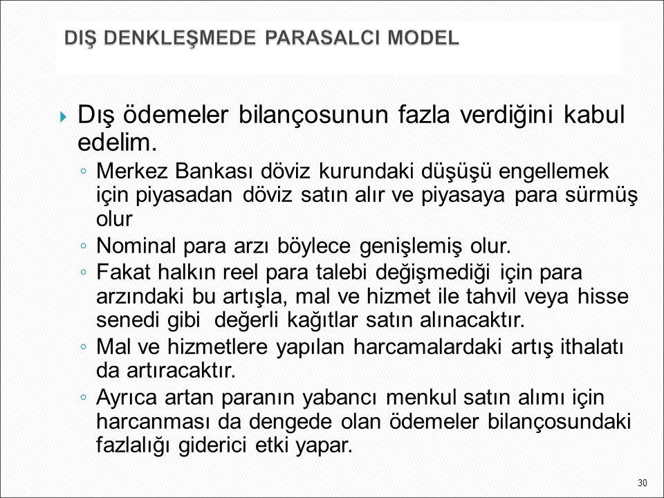  Dış ödemeler bilançosunun fazla verdiğini kabul edelim. ◦ Merkez Bankası döviz kurundaki düşüşü engellemek için piyasadan döviz satın alır ve piyasa