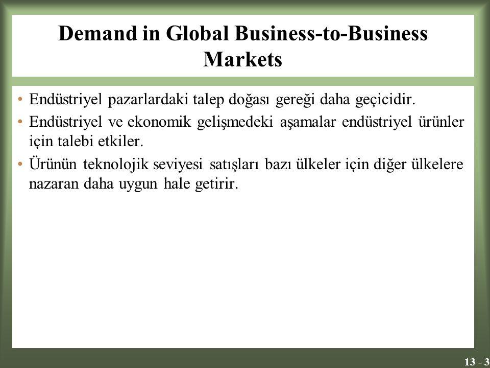 13 - 3 Demand in Global Business-to-Business Markets Endüstriyel pazarlardaki talep doğası gereği daha geçicidir. Endüstriyel ve ekonomik gelişmedeki