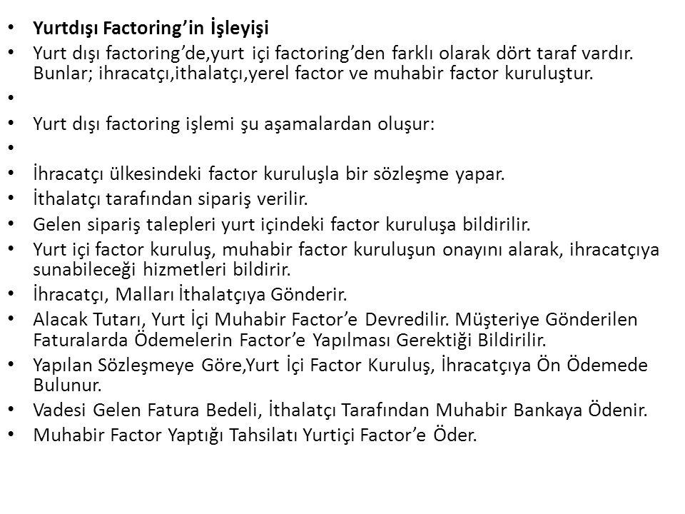 Yurtdışı Factoring'in İşleyişi Yurt dışı factoring'de,yurt içi factoring'den farklı olarak dört taraf vardır. Bunlar; ihracatçı,ithalatçı,yerel factor