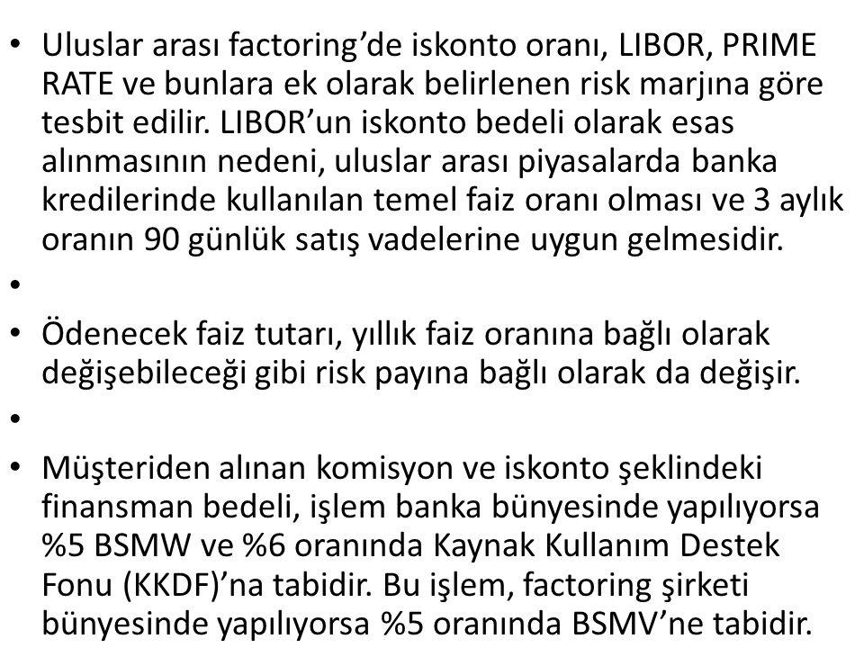 Uluslar arası factoring'de iskonto oranı, LIBOR, PRIME RATE ve bunlara ek olarak belirlenen risk marjına göre tesbit edilir. LIBOR'un iskonto bedeli o
