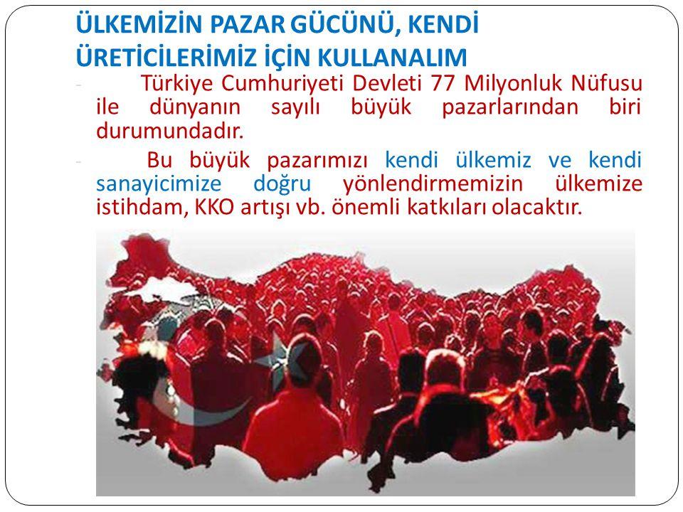 ÜLKEMİZİN PAZAR GÜCÜNÜ, KENDİ ÜRETİCİLERİMİZ İÇİN KULLANALIM - Türkiye Cumhuriyeti Devleti 77 Milyonluk Nüfusu ile dünyanın sayılı büyük pazarlarından biri durumundadır.