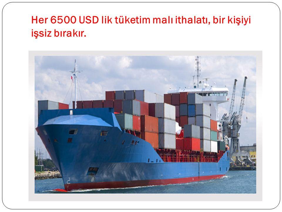 Her 6500 USD lik tüketim malı ithalatı, bir kişiyi işsiz bırakır.