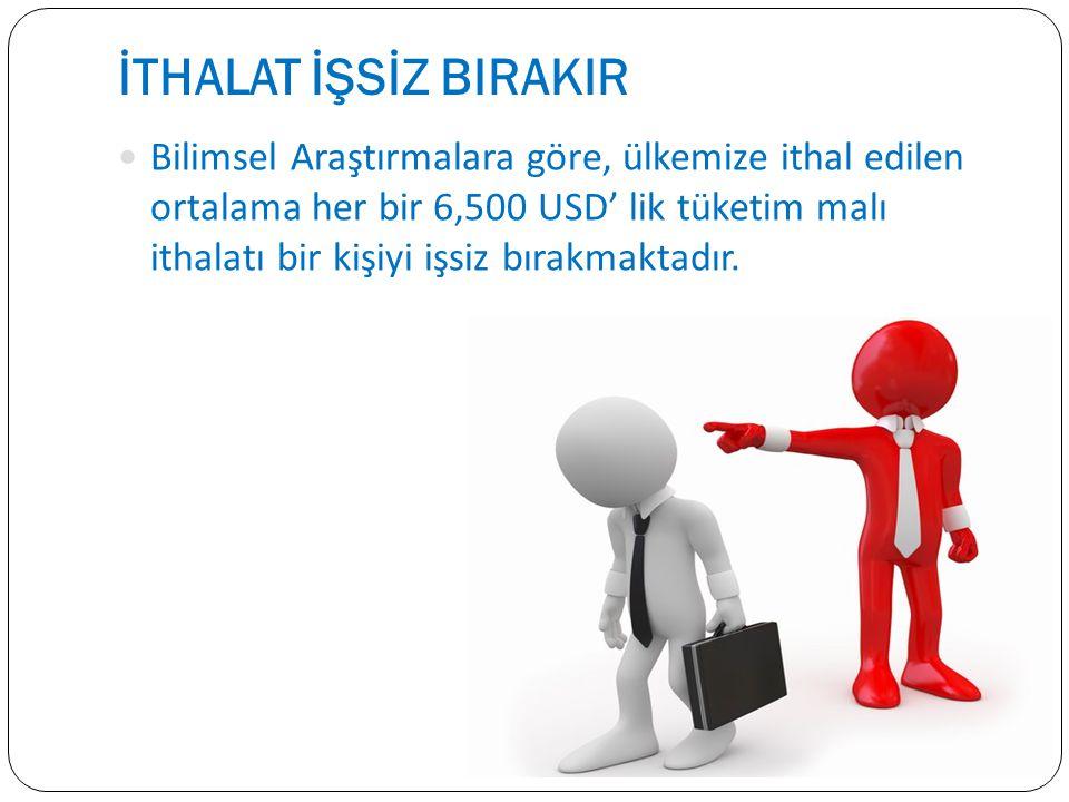 Türkiye de üretilen ürünlerin BARKOD NUMARASI 869 dur.
