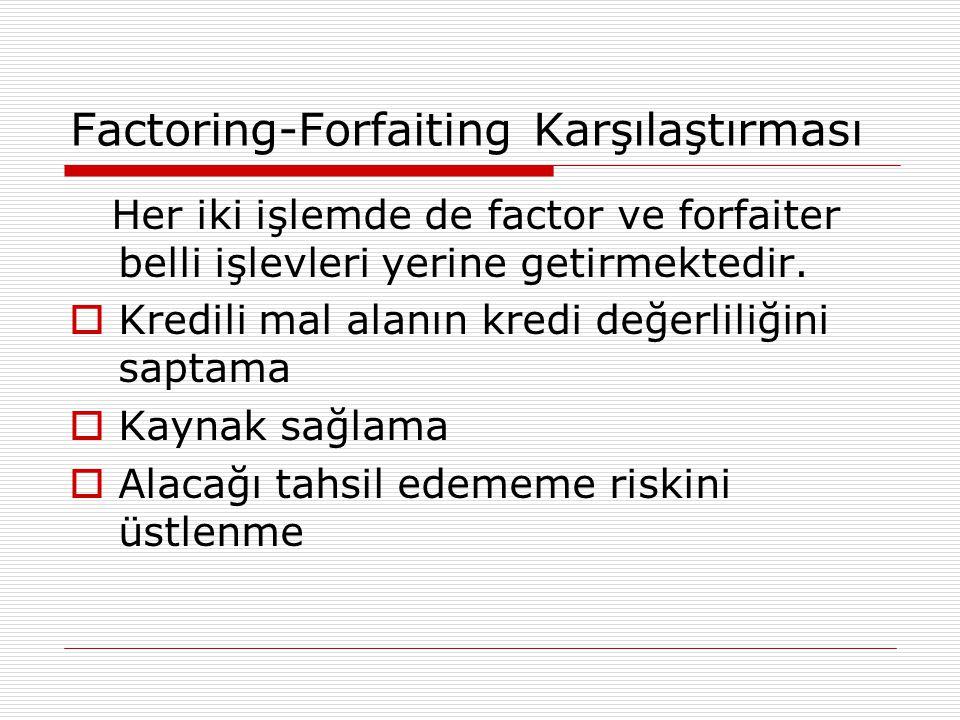 Factoring-Forfaiting Karşılaştırması Her iki işlemde de factor ve forfaiter belli işlevleri yerine getirmektedir.  Kredili mal alanın kredi değerlili