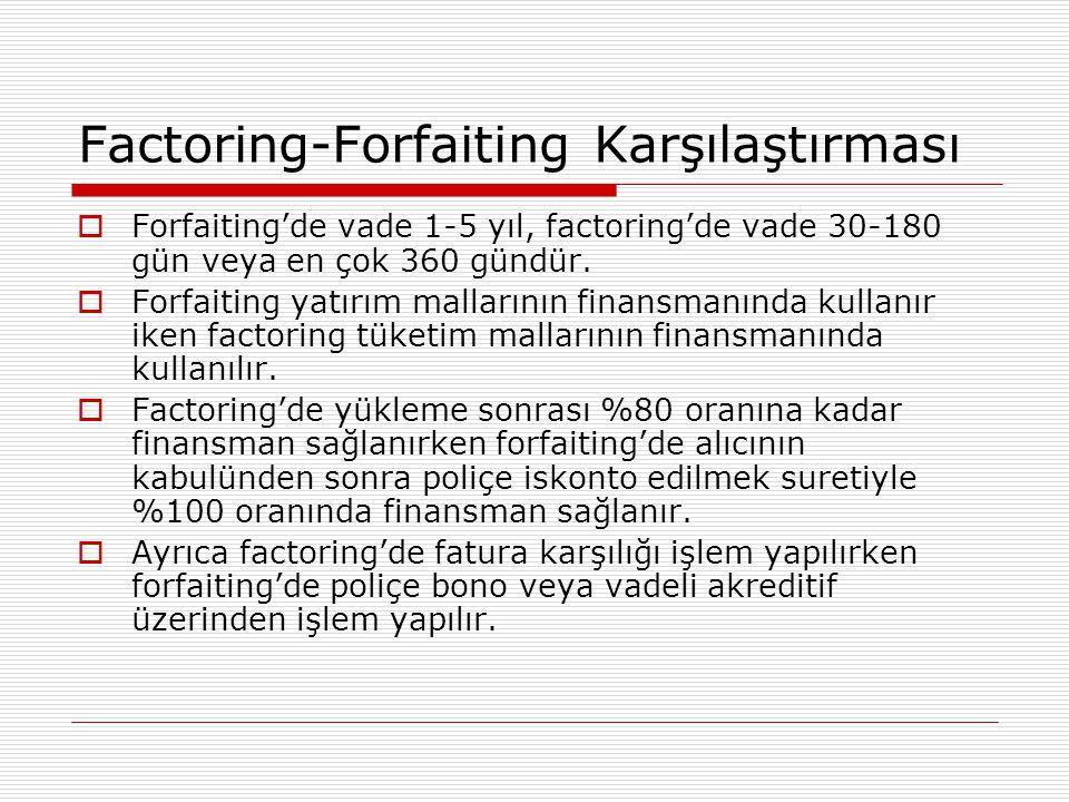 Factoring-Forfaiting Karşılaştırması  Forfaiting'de vade 1-5 yıl, factoring'de vade 30-180 gün veya en çok 360 gündür.  Forfaiting yatırım mallarını