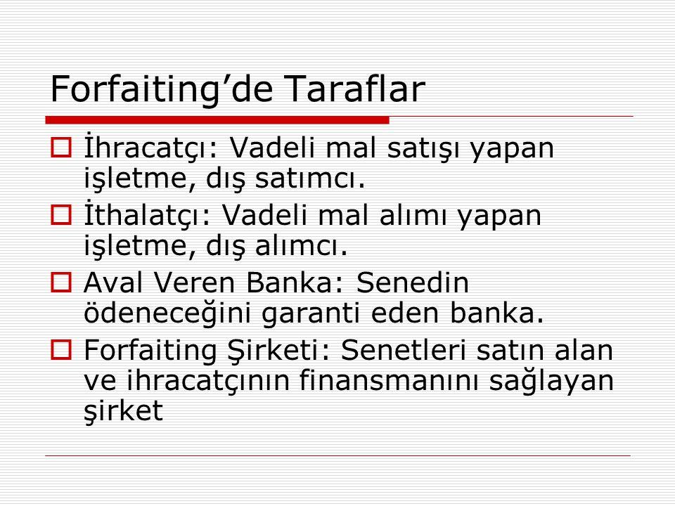 Forfaiting'de Taraflar  İhracatçı: Vadeli mal satışı yapan işletme, dış satımcı.  İthalatçı: Vadeli mal alımı yapan işletme, dış alımcı.  Aval Vere