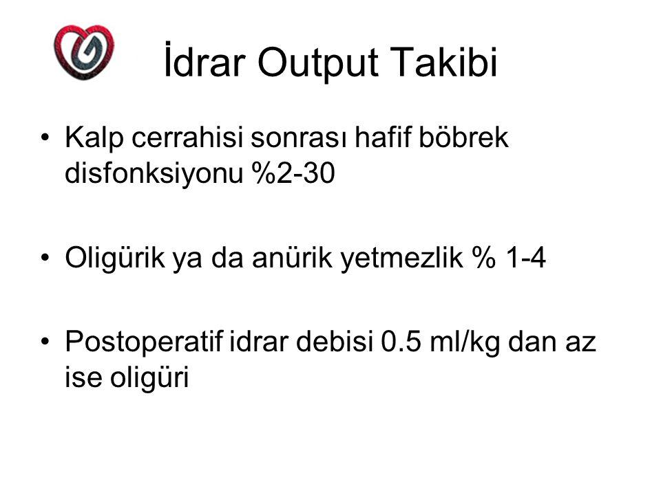 İdrar Output Takibi Kalp cerrahisi sonrası hafif böbrek disfonksiyonu %2-30 Oligürik ya da anürik yetmezlik % 1-4 Postoperatif idrar debisi 0.5 ml/kg