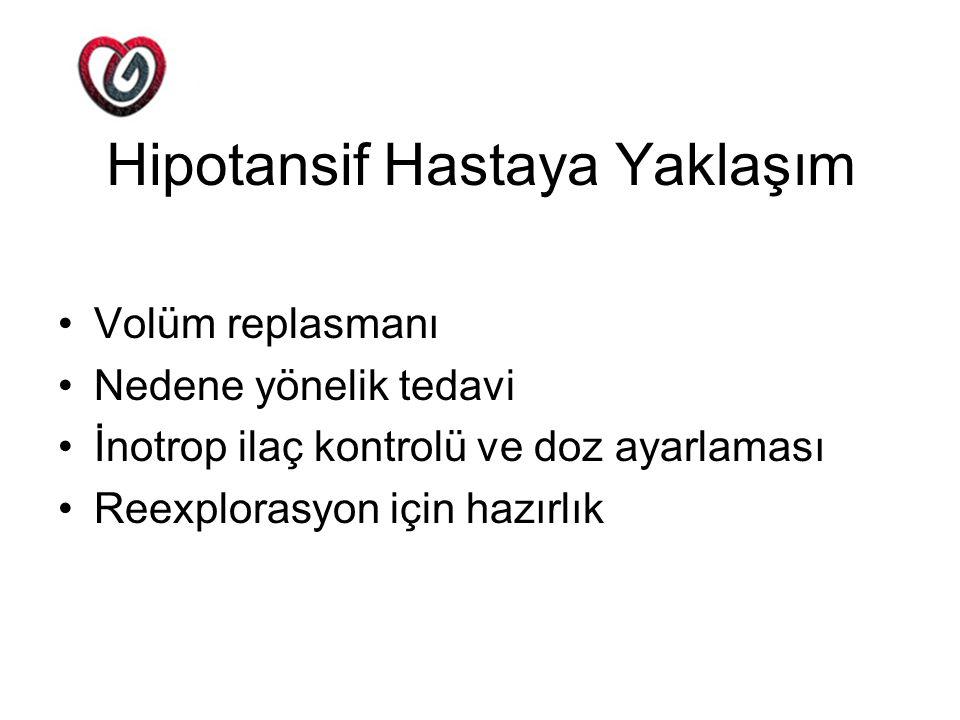 Hipotansif Hastaya Yaklaşım Volüm replasmanı Nedene yönelik tedavi İnotrop ilaç kontrolü ve doz ayarlaması Reexplorasyon için hazırlık