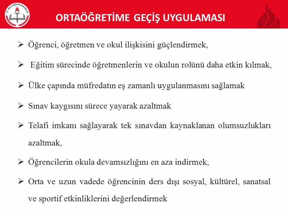 Başta Suriye'den gelen öğrenciler olmak üzere misafir durumdaki öğrenciler, Türkiye Cumhuriyeti vatandaşlığı verilmiş ise sınava girecekler, ancak geçici vatandaşlık verilmiş olan misafir öğrenciler sınava alınmayacak.