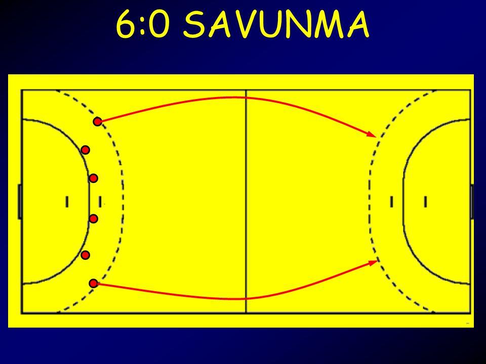6:0 SAVUNMA