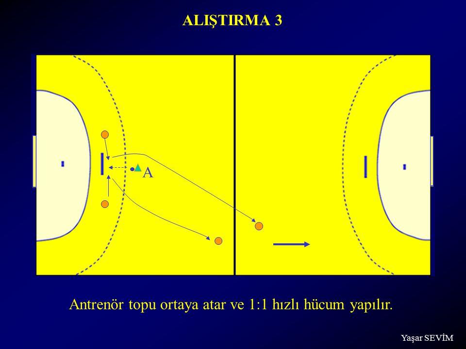 Yaşar SEVİM ALIŞTIRMA 3 Antrenör topu ortaya atar ve 1:1 hızlı hücum yapılır. A