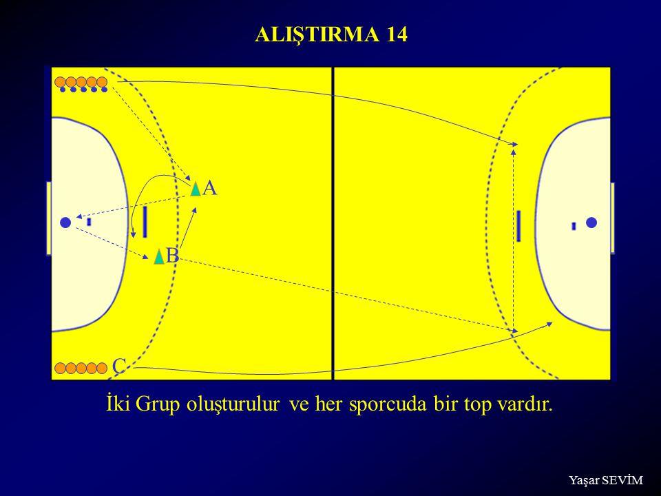 Yaşar SEVİM İki Grup oluşturulur ve her sporcuda bir top vardır. ALIŞTIRMA 14 A B C