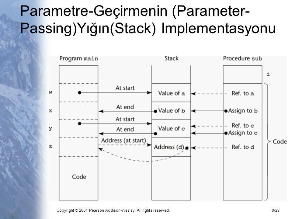 Copyright © 2004 Pearson Addison-Wesley. All rights reserved.9-29 Parametre-Geçirmenin (Parameter- Passing)Yığın(Stack) Implementasyonu