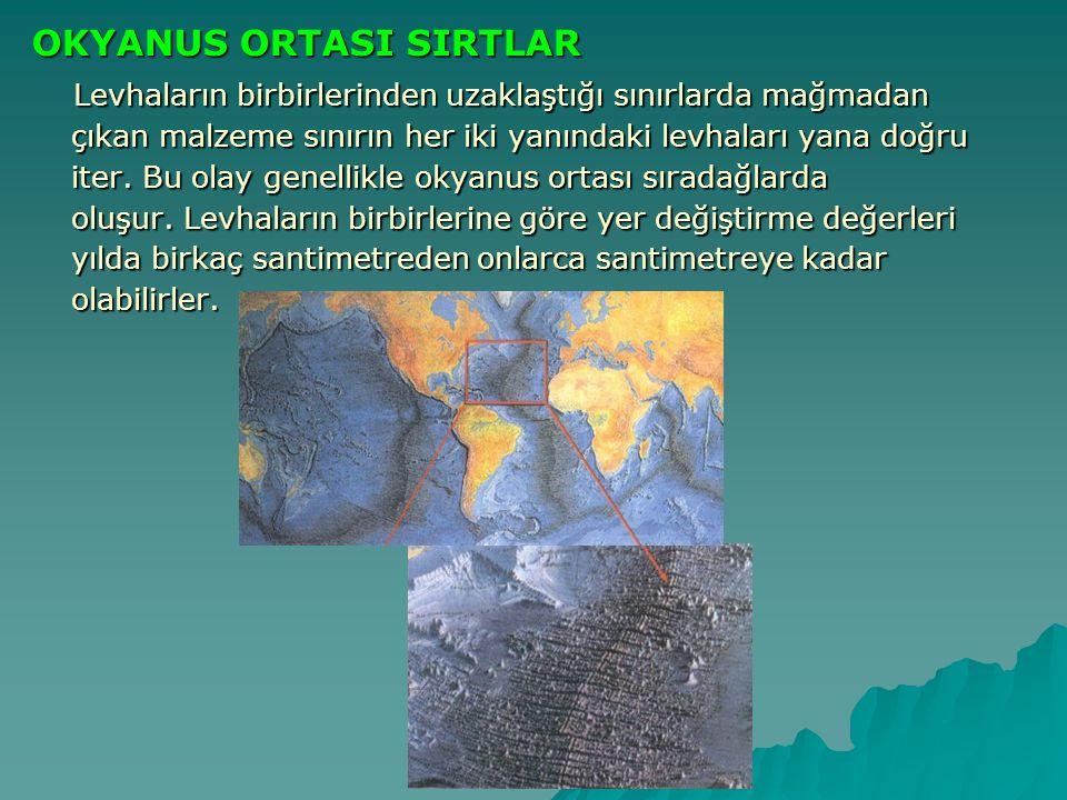 OKYANUS ORTASI SIRTLAR Levhaların birbirlerinden uzaklaştığı sınırlarda mağmadan çıkan malzeme sınırın her iki yanındaki levhaları yana doğru iter. Bu