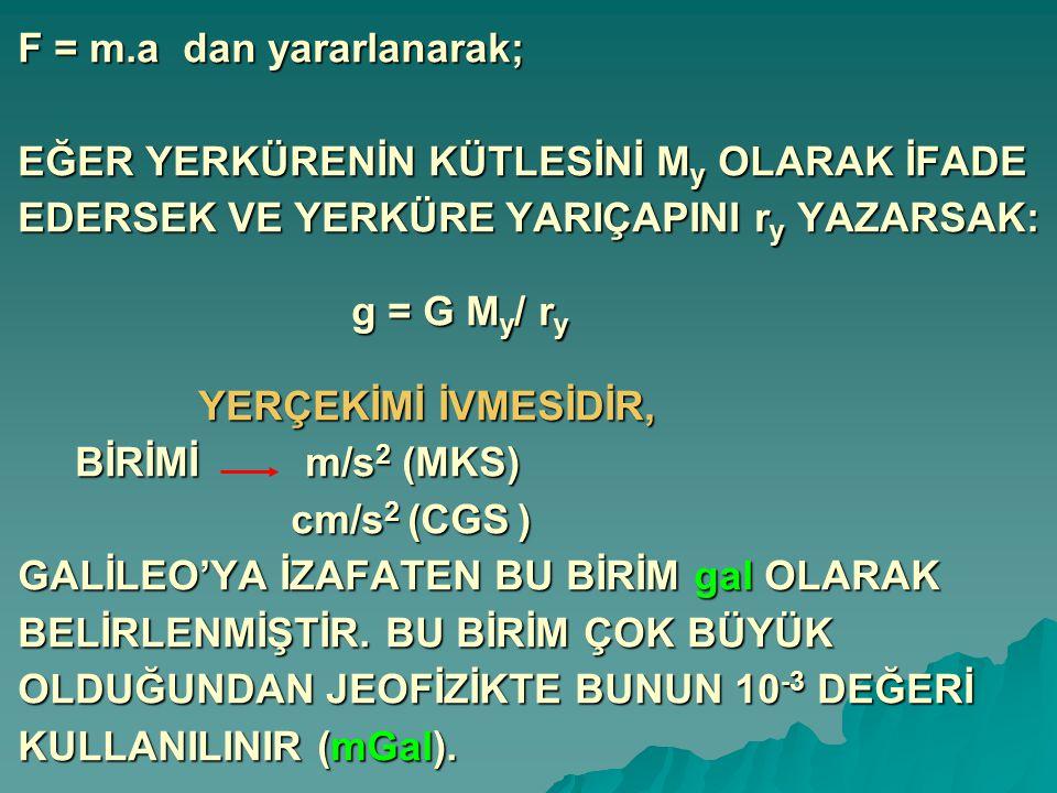 F = m.a dan yararlanarak; EĞER YERKÜRENİN KÜTLESİNİ M y OLARAK İFADE EDERSEK VE YERKÜRE YARIÇAPINI r y YAZARSAK: g = G M y / r y YERÇEKİMİ İVMESİDİR,
