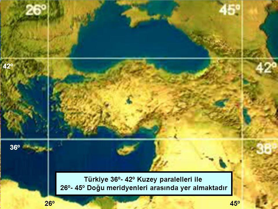 36º 45º26º 42º Türkiye 36º- 42º Kuzey paralelleri ile 26º- 45º Doğu meridyenleri arasında yer almaktadır
