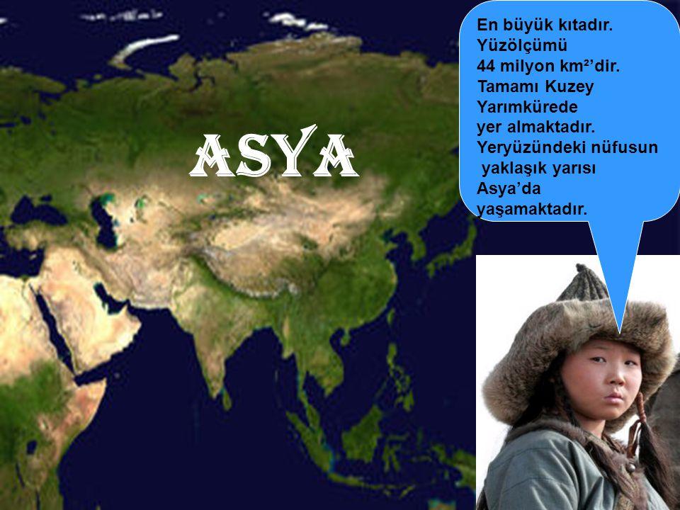 ASYA En büyük kıtadır. Yüzölçümü 44 milyon km²'dir. Tamamı Kuzey Yarımkürede yer almaktadır. Yeryüzündeki nüfusun yaklaşık yarısı Asya'da yaşamaktadır
