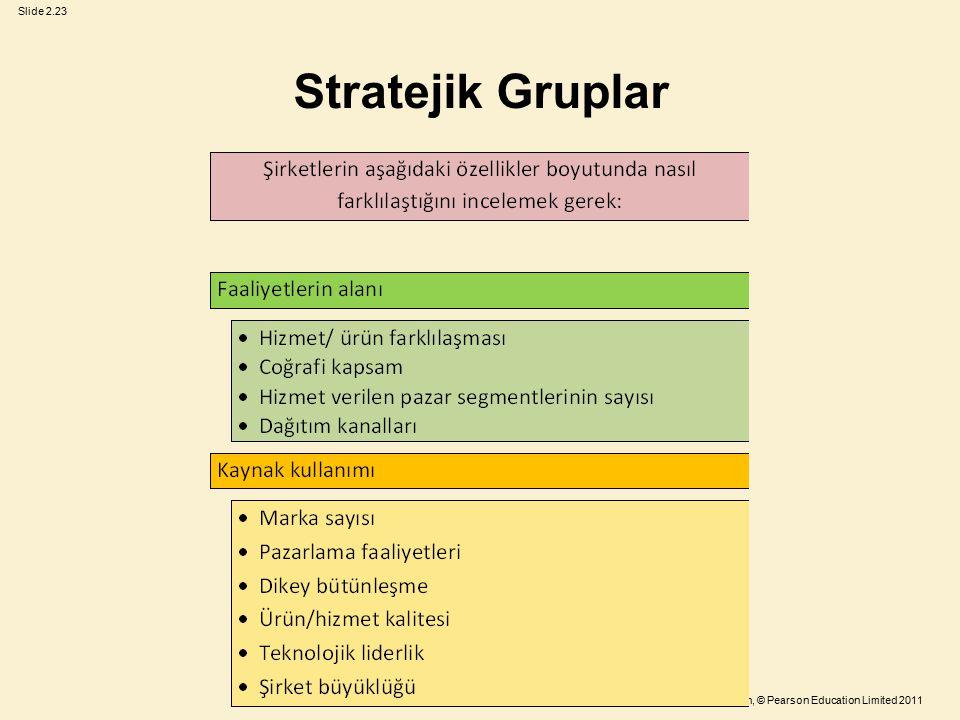 Slide 2.23 Johnson, Whittington and Scholes, Exploring Strategy, 9 th Edition, © Pearson Education Limited 2011 Stratejik Gruplar