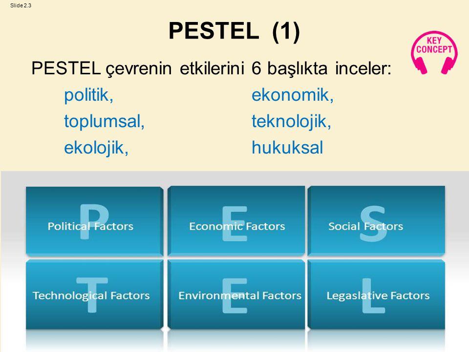 Slide 2.3 Johnson, Whittington and Scholes, Exploring Strategy, 9 th Edition, © Pearson Education Limited 2011 PESTEL (1) PESTEL çevrenin etkilerini 6