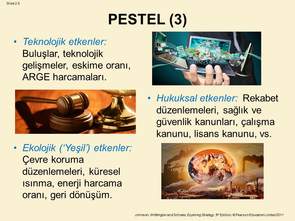 Slide 2.5 Johnson, Whittington and Scholes, Exploring Strategy, 9 th Edition, © Pearson Education Limited 2011 PESTEL (3) Teknolojik etkenler: Buluşlar, teknolojik gelişmeler, eskime oranı, ARGE harcamaları.