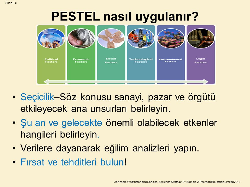 Slide 2.8 Johnson, Whittington and Scholes, Exploring Strategy, 9 th Edition, © Pearson Education Limited 2011 PESTEL nasıl uygulanır.