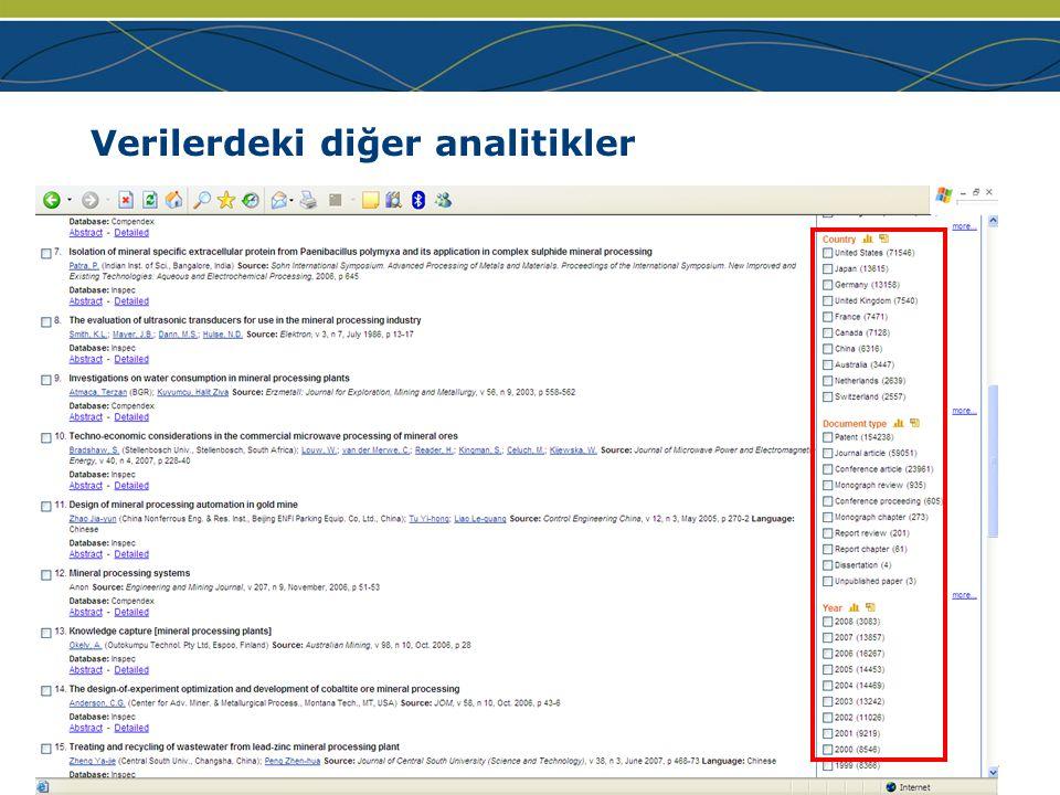 www.ei.org Verilerdeki diğer analitikler