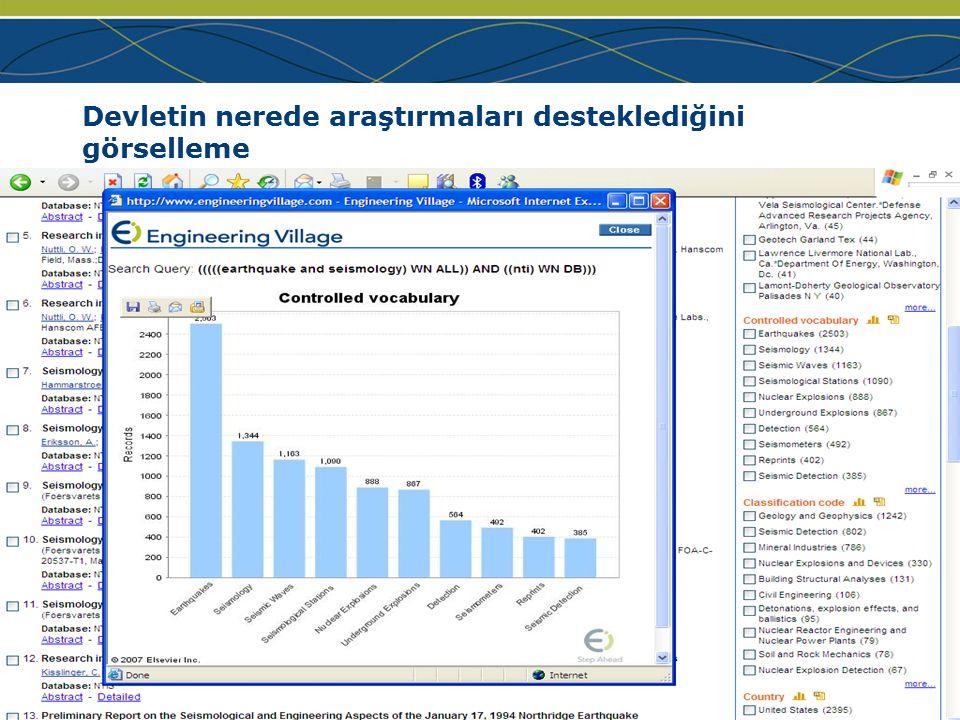 www.ei.org Devletin nerede araştırmaları desteklediğini görselleme