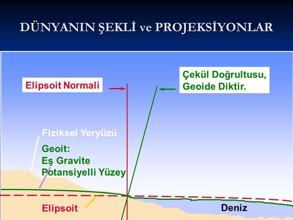 27 Deviation of the vertical Deviation of the vertical Elipsoit Normali Çekül Doğrultusu, Geoide Diktir.