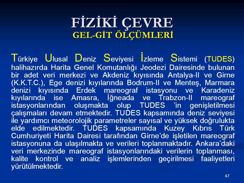 47 FİZİKİ ÇEVRE GEL-GİT ÖLÇÜMLERİ T ürkiye U lusal D eniz S eviyesi İ zleme S istemi (TUDES) halihazırda Harita Genel Komutanlığı Jeodezi Dairesinde bulunan bir adet veri merkezi ve Akdeniz kıyısında Antalya-II ve Girne (K.K.T.C.), Ege denizi kıyılarında Bodrum-II ve Menteş, Marmara denizi kıyısında Erdek mareograf istasyonu ve Karadeniz kıyılarında ise Amasra, İğneada ve Trabzon-II mareograf istasyonlarından oluşmakta olup TUDES 'in genişletilmesi çalışmaları devam etmektedir.