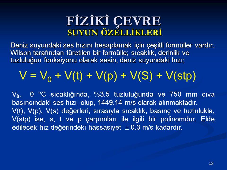 52 Deniz suyundaki ses hızını hesaplamak için çeşitli formüller vardır.