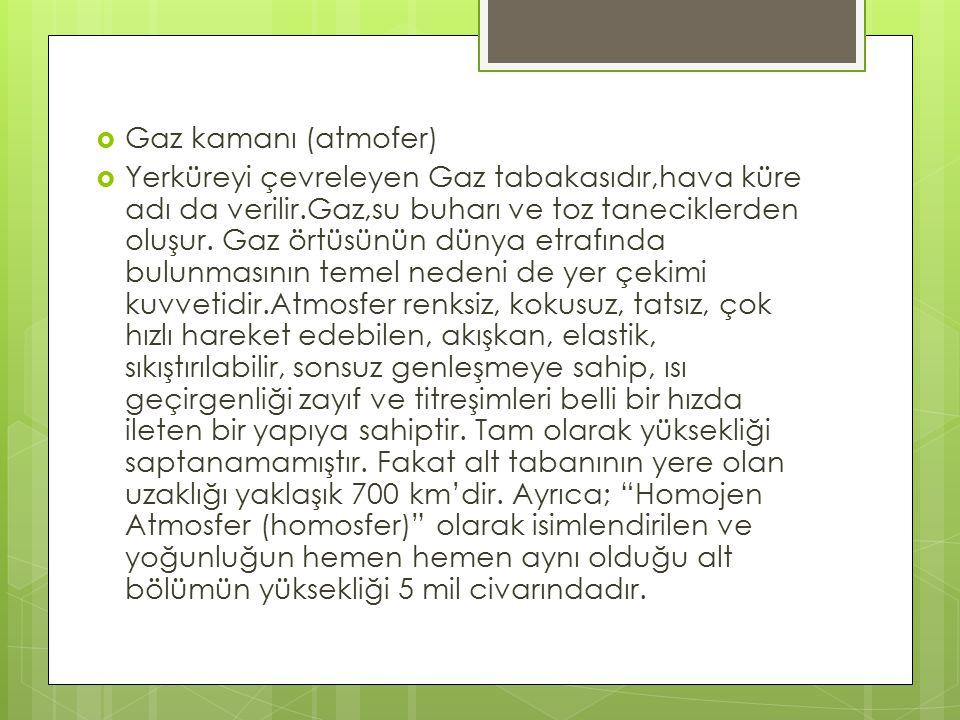  Gaz kamanı (atmofer)  Yerküreyi çevreleyen Gaz tabakasıdır,hava küre adı da verilir.Gaz,su buharı ve toz taneciklerden oluşur. Gaz örtüsünün dünya