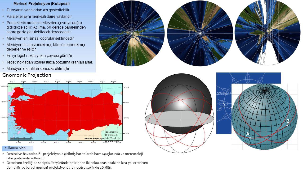 Merkezi Projeksiyon (Kutupsal) Dünyanın yarısından azı gösterilebilir. Paraleller aynı merkezli daire yaylarıdır. Paralellerin araları merkezden çevre