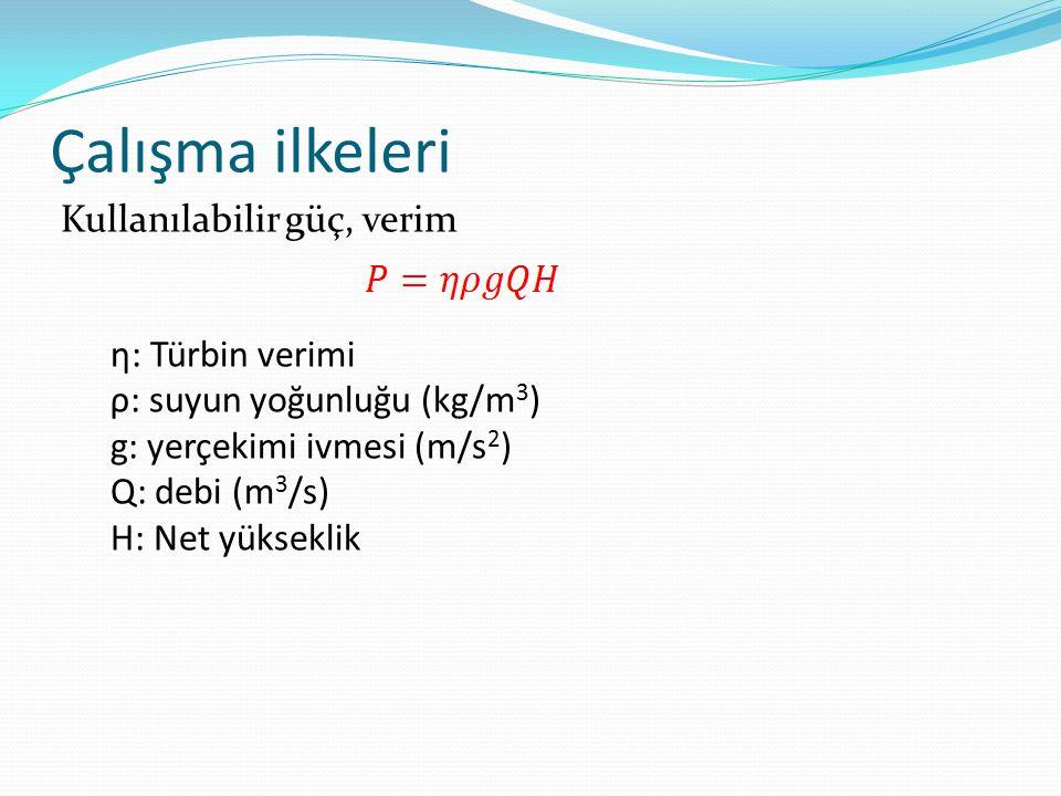 Çalışma ilkeleri Kullanılabilir güç, verim η: Türbin verimi ρ: suyun yoğunluğu (kg/m 3 ) g: yerçekimi ivmesi (m/s 2 ) Q: debi (m 3 /s) H: Net yüksekli