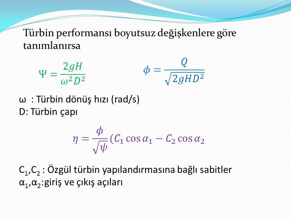 Türbin performansı boyutsuz değişkenlere göre tanımlanırsa ω : Türbin dönüş hızı (rad/s) D: Türbin çapı C 1,C 2 : Özgül türbin yapılandırmasına bağlı