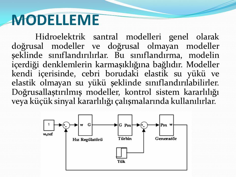 MODELLEME Hidroelektrik santral modelleri genel olarak doğrusal modeller ve doğrusal olmayan modeller şeklinde sınıflandırılırlar. Bu sınıflandırma, m