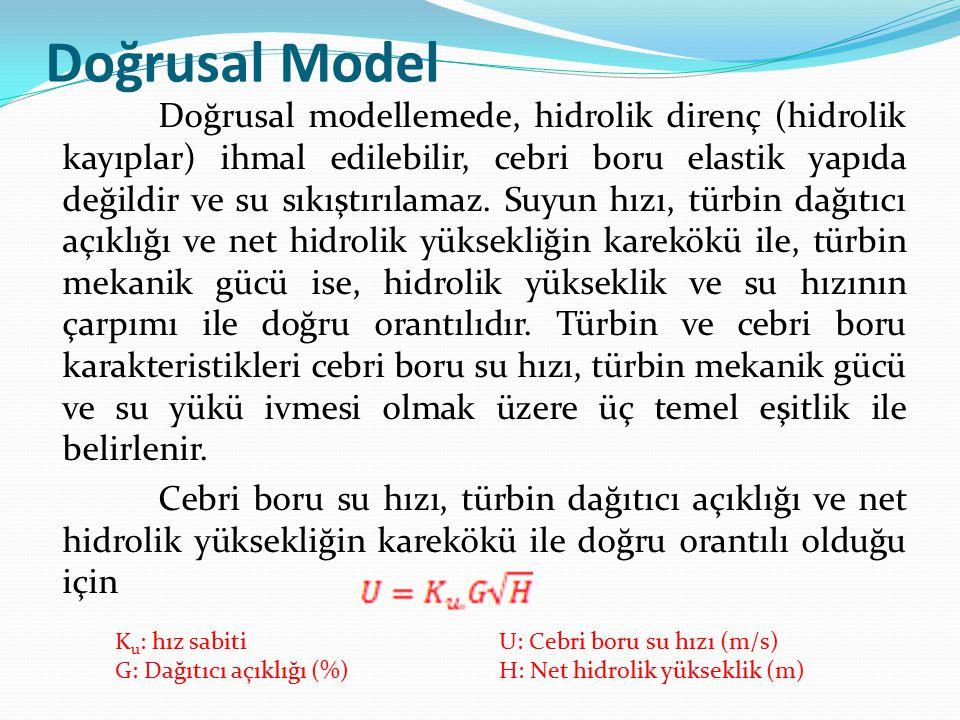 Doğrusal Model Doğrusal modellemede, hidrolik direnç (hidrolik kayıplar) ihmal edilebilir, cebri boru elastik yapıda değildir ve su sıkıştırılamaz. Su