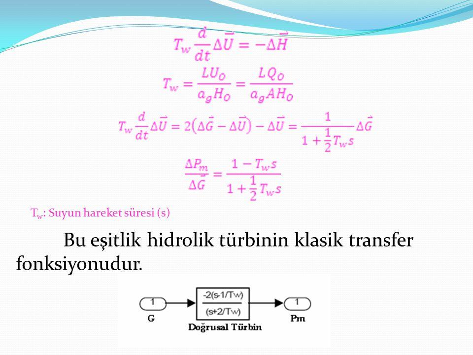 Bu eşitlik hidrolik türbinin klasik transfer fonksiyonudur. T w : Suyun hareket süresi (s)