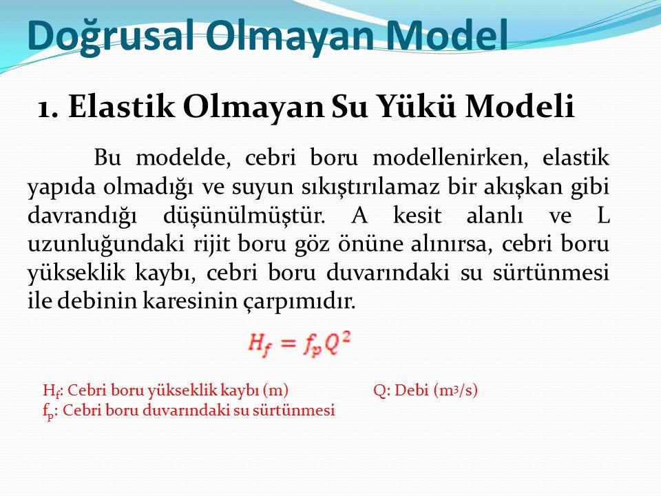 Doğrusal Olmayan Model Bu modelde, cebri boru modellenirken, elastik yapıda olmadığı ve suyun sıkıştırılamaz bir akışkan gibi davrandığı düşünülmüştür