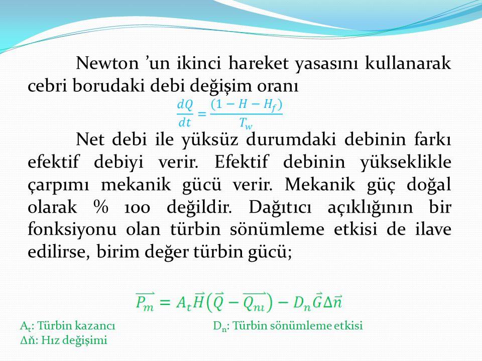 Newton 'un ikinci hareket yasasını kullanarak cebri borudaki debi değişim oranı Net debi ile yüksüz durumdaki debinin farkı efektif debiyi verir. Efek