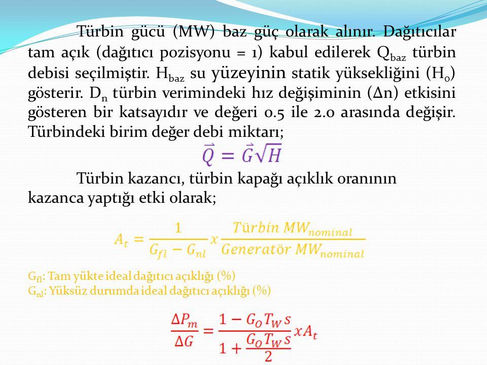 Türbin gücü (MW) baz güç olarak alınır. Dağıtıcılar tam açık (dağıtıcı pozisyonu = 1) kabul edilerek Q baz türbin debisi seçilmiştir. H baz su yüzeyin