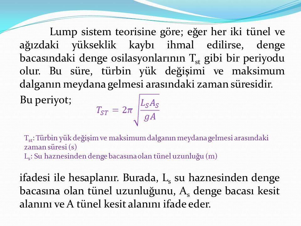 Lump sistem teorisine göre; eğer her iki tünel ve ağızdaki yükseklik kaybı ihmal edilirse, denge bacasındaki denge osilasyonlarının T st gibi bir peri
