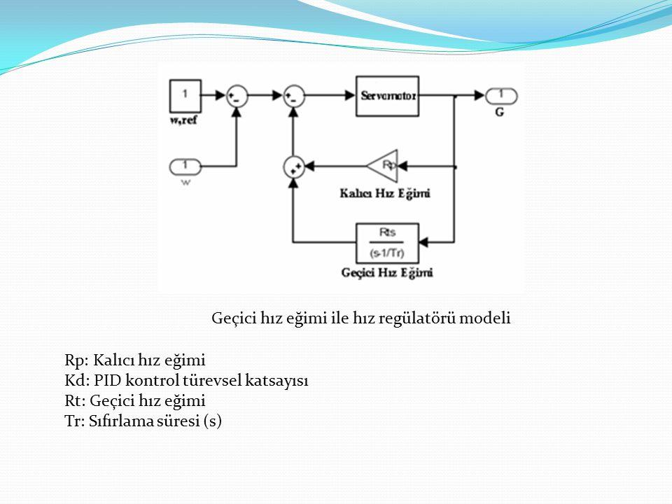 Geçici hız eğimi ile hız regülatörü modeli Rp: Kalıcı hız eğimi Kd: PID kontrol türevsel katsayısı Rt: Geçici hız eğimi Tr: Sıfırlama süresi (s)