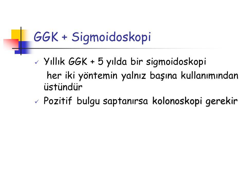 GGK + Sigmoidoskopi Yıllık GGK + 5 yılda bir sigmoidoskopi her iki yöntemin yalnız başına kullanımından üstündür kolonoskopi gerekir Pozitif bulgu sap