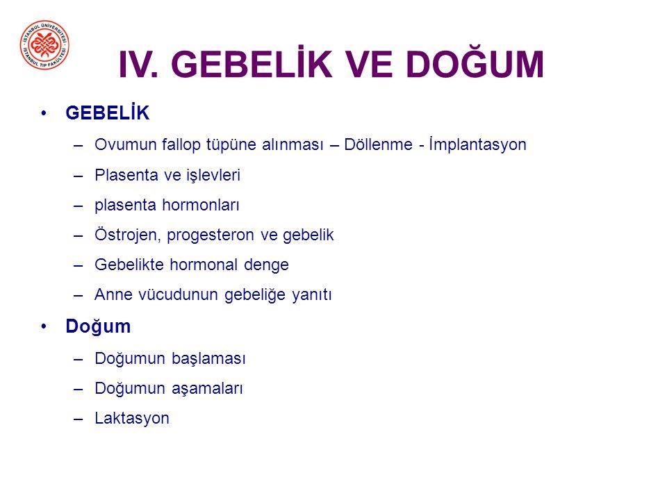 Üreme Sağlığı Üreme sağlığı'nın önemi –Çocuk sağkalımı ve üreme sağlığı –Türkiye'de üreme sağlığı ve nüfus yapısı Doğurganlığın düzenlenmesi –Gebeliği