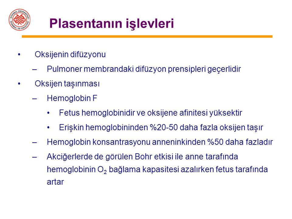Plasentanın işlevleri Besin ve oksijen sağlar –ilaçlar, alkol, nikotin vb. maddeler kolayca plasentadan geçer Fetusa ait metabolik ürünleri ve karbond